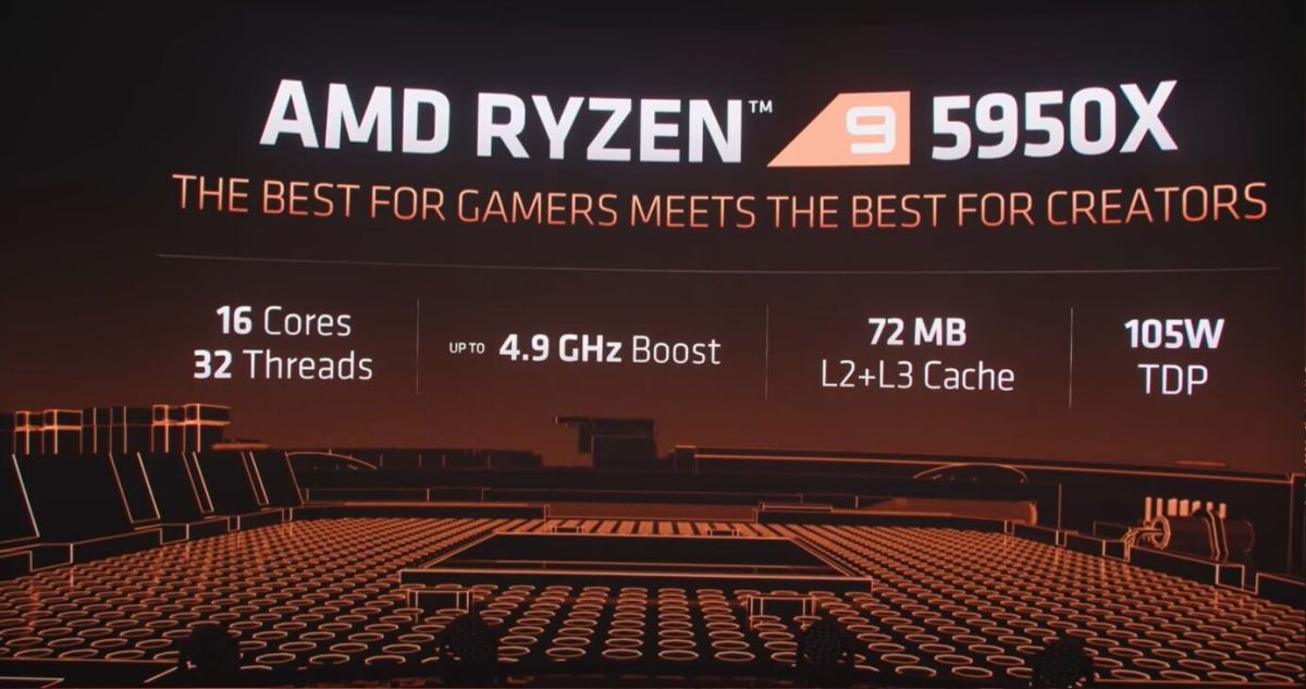 The Ultimate Processor for Gaming and content creation Ryzen 9 5950X