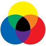 roue chromatique RyB