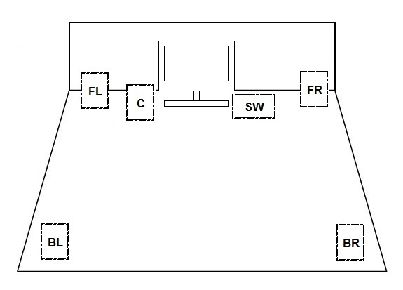 5.1 Home Theater PC Setup Example