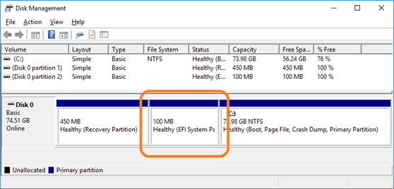 How To Install Windowsr 10 To A Guid Partition Table Gpt