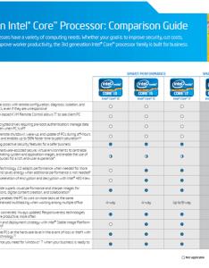 Intel processor comparison chart also vatozozdevelopment rh