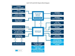 Intel® Q170 and Q150 Chipsets Diagram