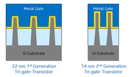 14 nm 2nd generation tri-gate transistor