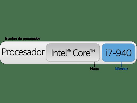 Familia de procesadores Intel® Core™