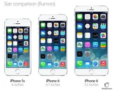 Rumores indicam telas maiores no iPhone