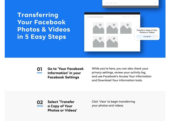 Как использовать инструмент передачи данных Facebook для экспорта фотографий и видео в Google Фото