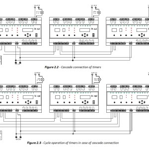 Sequential & Combination Timer TK-415