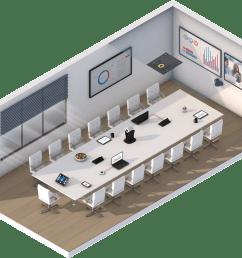 huddle room executive boardroom layout diagram executive boardroom [ 1763 x 1455 Pixel ]