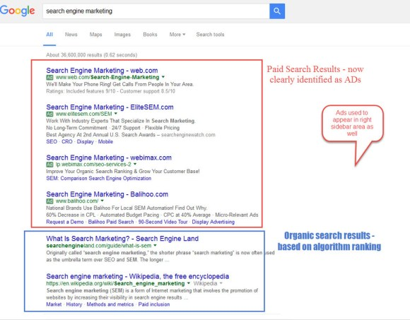 explanation of search marketing paid search