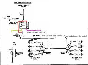 Powerstroke Injector Wiring Diagram http:wwwintellidog