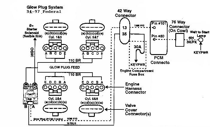 2002 7 3 powerstroke glow plug relay wiring diagram wrangler tj stereo ford great installation of 2001 f250 harness automotive diagrams rh 12 kindertagespflege elfenkinder de isuzu