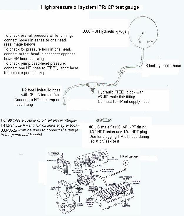 ford 6 0 ipr valve wiring schematic ford 7 3 powerstroke map sensor