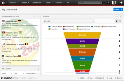 Dashboard SugarCRM