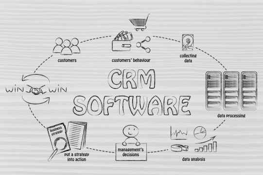Proyecto CRM