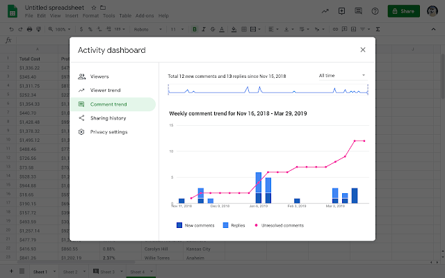 Novedades en Google Drive