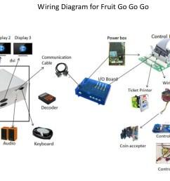 video coin pusher arcade game casino gambling game diagram lt1 swap wiring diagram [ 3363 x 2094 Pixel ]