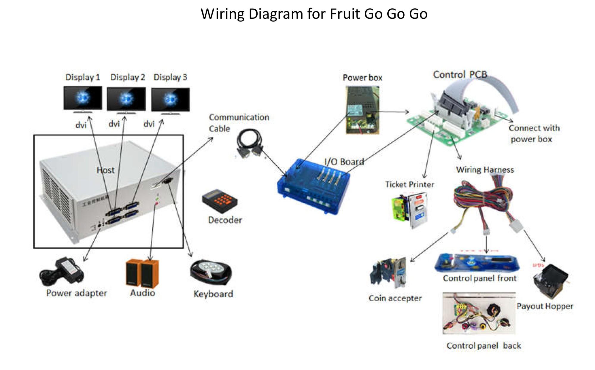hight resolution of video coin pusher arcade game casino gambling game diagram lt1 swap wiring diagram