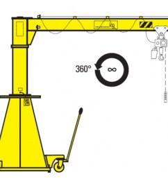 mobile jib crane [ 1066 x 800 Pixel ]