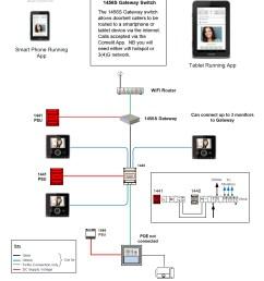 multi monitors system wiring diagram [ 1295 x 1800 Pixel ]
