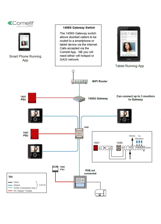 medium resolution of multi monitors system wiring diagram