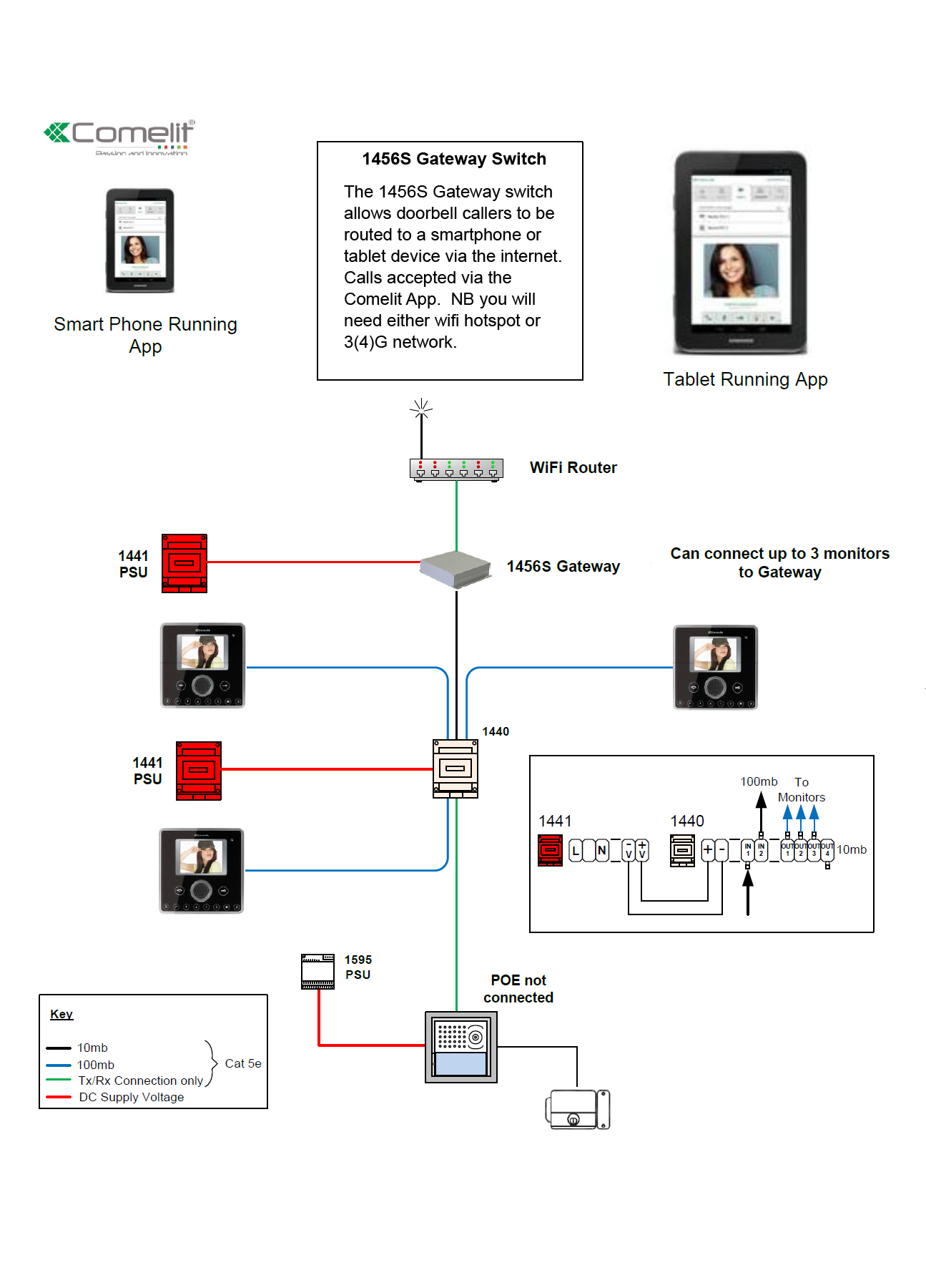 hight resolution of multi monitors system wiring diagram