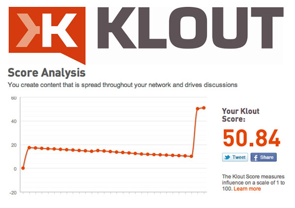 personal development with Klout