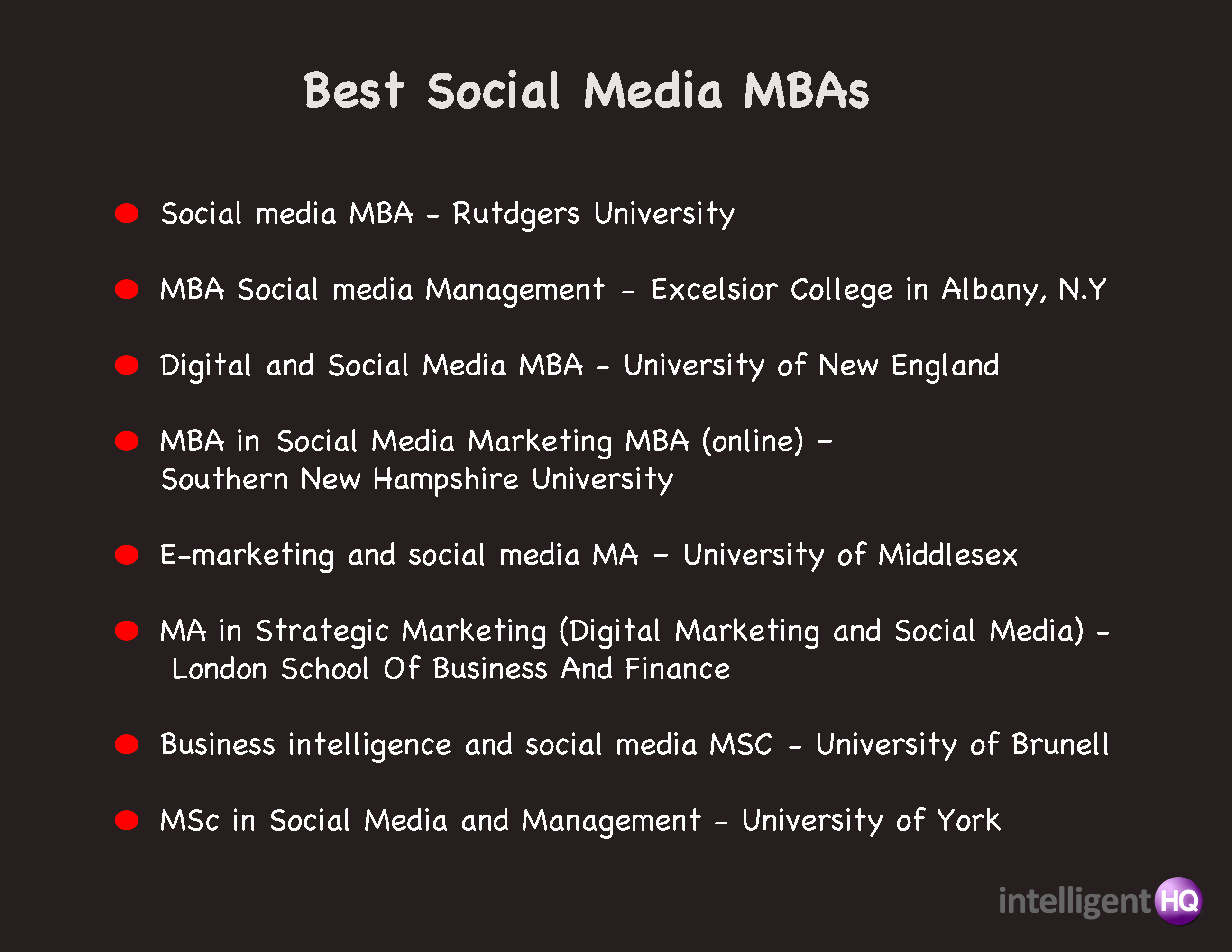 Best Social Media MBAs Intelligenthq