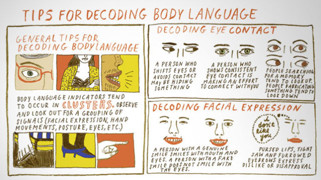 Decoding Body Language. Image source: Life Hacker