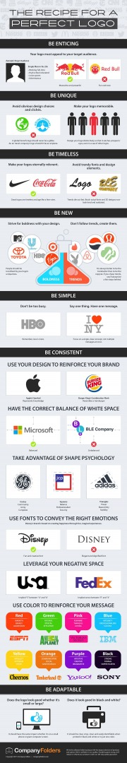 Infographic by company folders