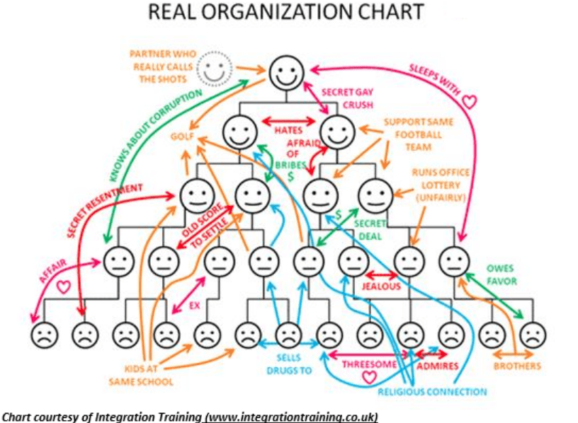 Guide to Self Management: For Better 21st Century Organizations