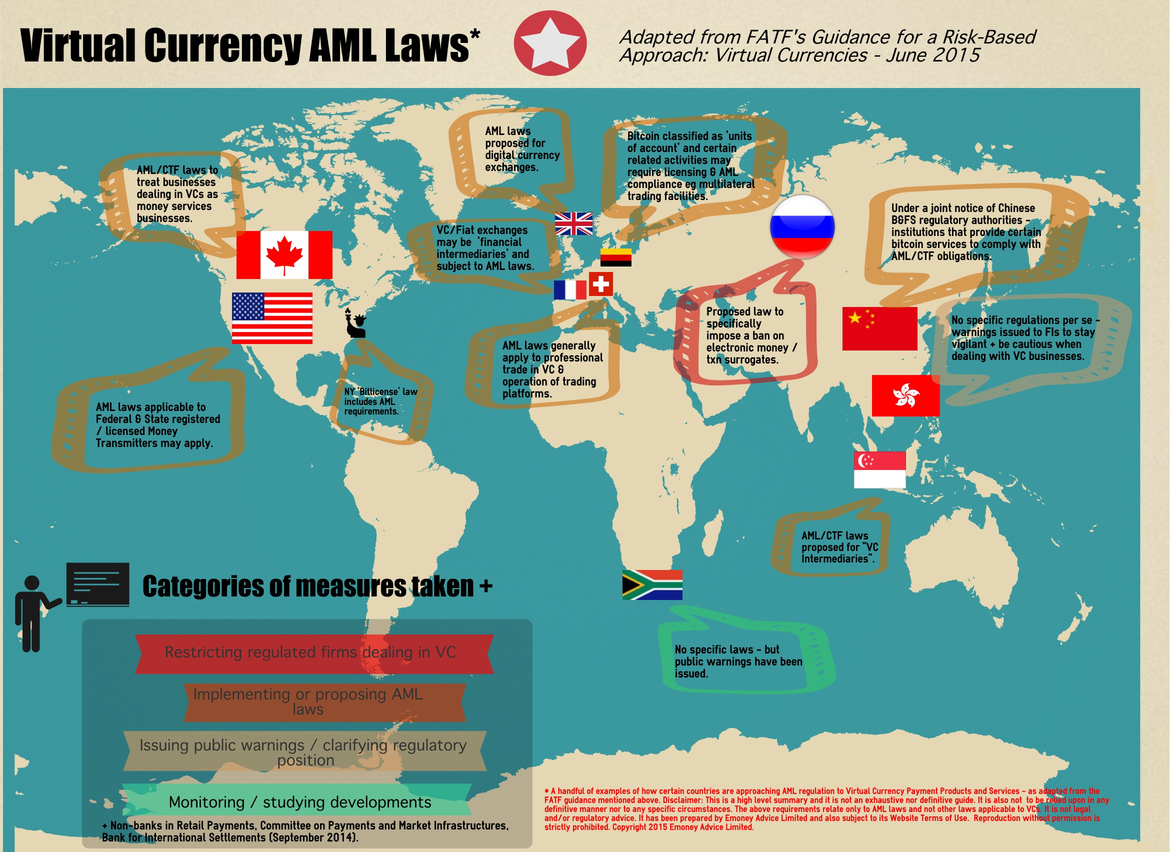 BitcoinGlobalAMLMap6JULY2015 - Crypto Currencies: Bitcoin and Ether, Benefits And Challenges ?