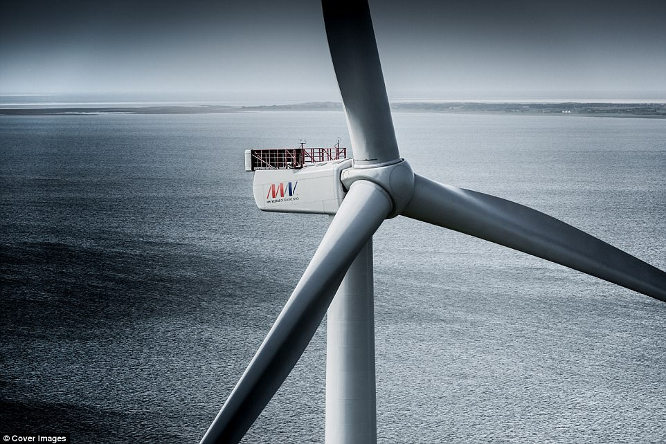 worlds largest turbine - Getting To Grips With Green Living: 10 things You Didn't Know About Wind Power