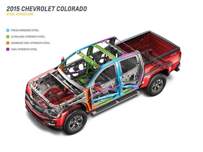 2015 Chevrolet Colorado SteelStructure 651 1 - Guide to 12 Disruptive Technology Examples