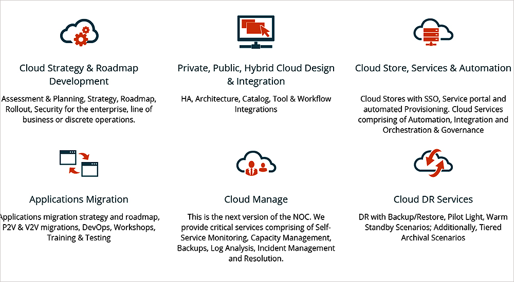 India Based Trianz To Leverage Microsoft Cloud Msp Certification In