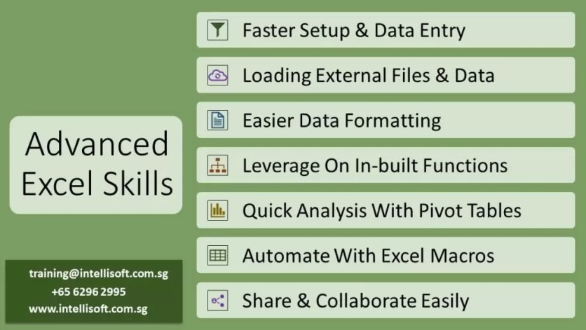 A Listing of Key Excel Skills You Must Have