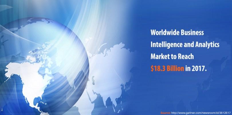 Worldwide Business Intelligence and Analytics Market to Reach $18.3 Billion in 2017