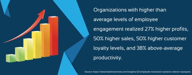 motivating sales people