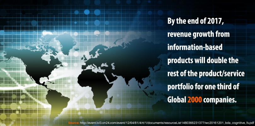 By the end of 2017, revenue growth from information-based products will double the rest of the product & service portfolio for one third of Global 2000 companies