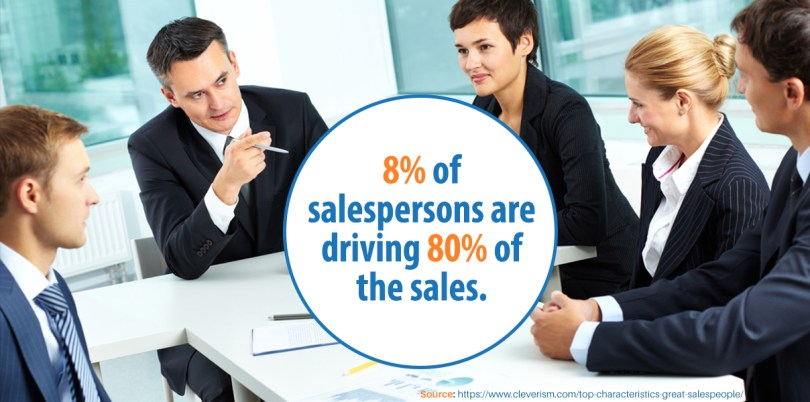 8% of salespersons are driving 80% of the sales