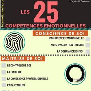 Infographie Top 25 competences intelligences emotionnelles intemotionnelle 400 400