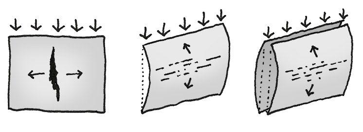 Grietas en muros y paredes. Grietas en caso de cargas verticales continuas.