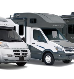 winnebago has several very popular compact class c rvs the trend fuse view and navion they come in at various price points lengths and chassis types  [ 2650 x 983 Pixel ]