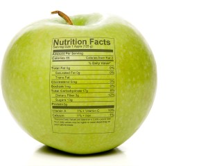 Guide To Nutrition Facts Label Part 2 Sodium
