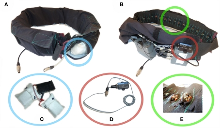 Figure 1 Sensory Augmentation Belt by Nagel et al., 2005 The Belt used in Nagel et al.'s experiments which was fixed on the user's waist and informed them about the North by its vibrators