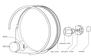 Figure 34. Structure of prototype2.