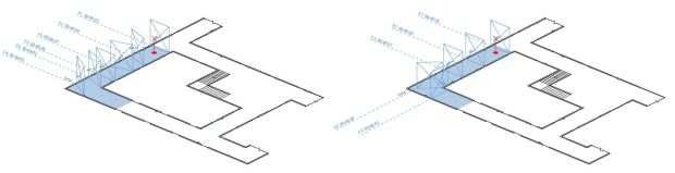 Fig .22 (LS) Diagram showing the camera motion path of the original movie (RS) Computer generated movieF1