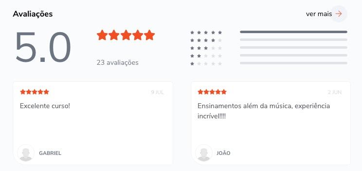 Curso MB Guitar Academy Essencial é bom? Confira a nota de avaliação dada pelos compradores do curso na plataforma Hotmart.