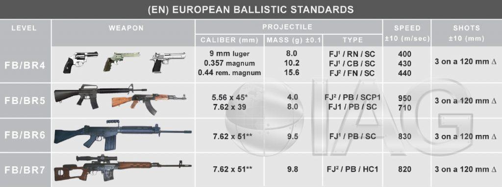 Magnum Ballistics Test Pistol 44 Calculator \u2013