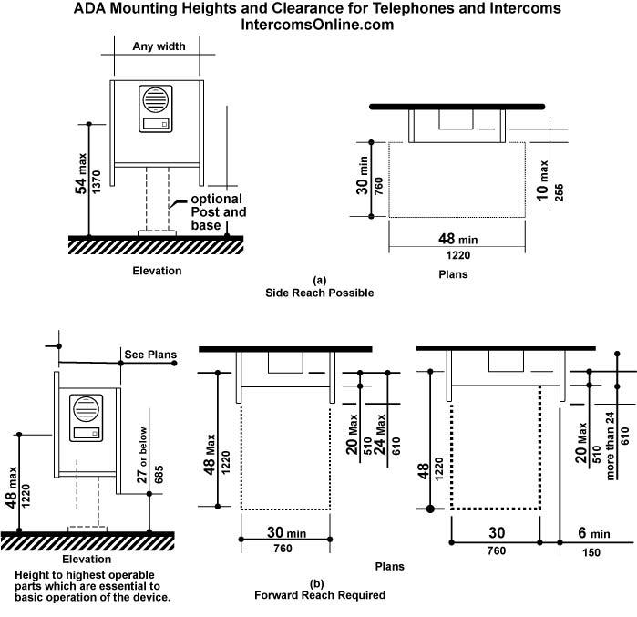 phone jack installation diagram