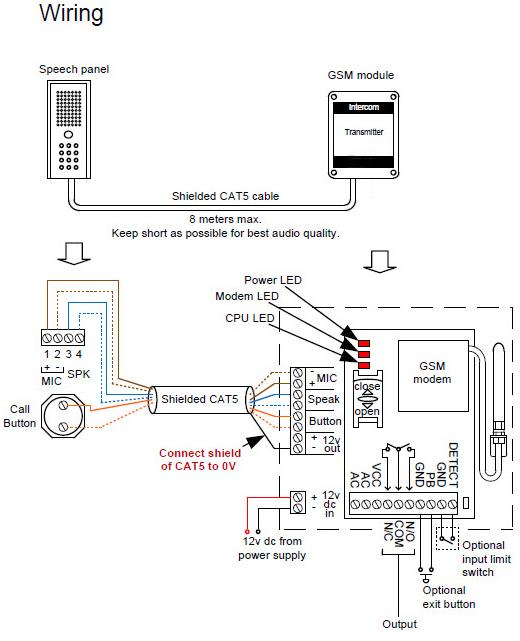 Gooseneck Pole Mount Cellular Network Intercom with Keypad